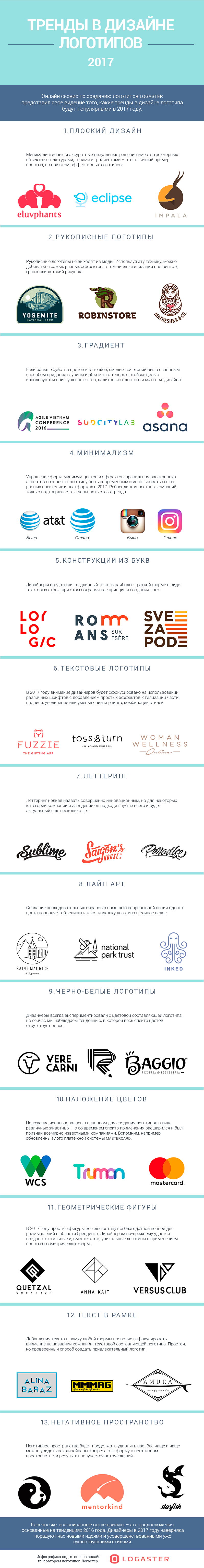 Trends in logo design color 2017