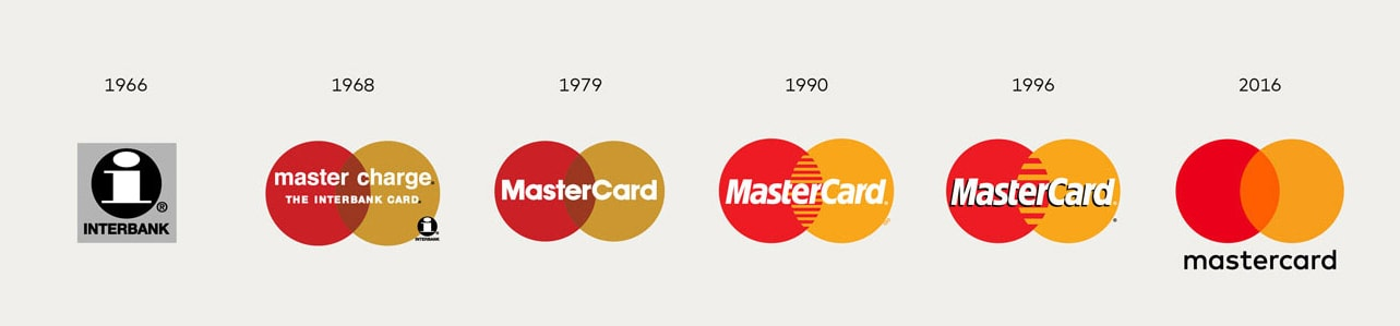 Best and Worst Corporate Logos: Examples of Creative Designs